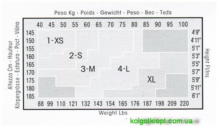 Колготки OMSA Nudo размер 2 плотность 20 Den Caramello